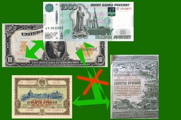 Облигации внутреннего займа не конвертируются в валюту, еду, товары народного потребления.